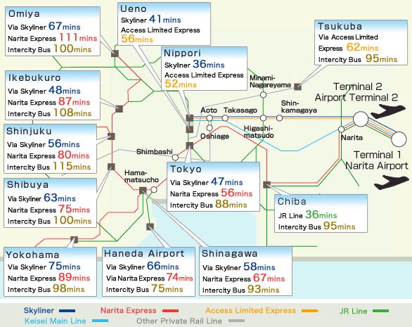 Voyage japon guide pratique sur l 39 aeroport de narita for Hotel francs tokyo