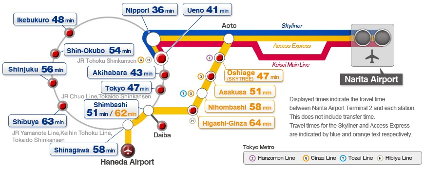voyage japon aeroport narita