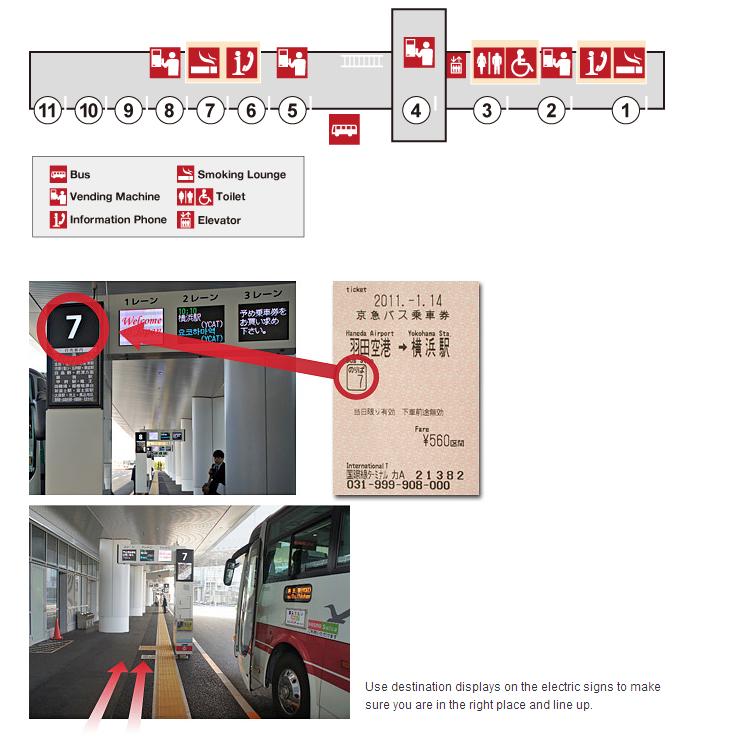 voyage japon aeroport japonais haneda keikyu