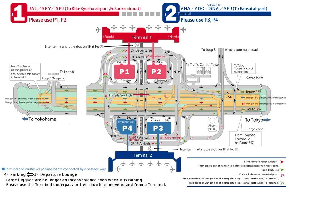 voyage japon aeroport japonais haneda