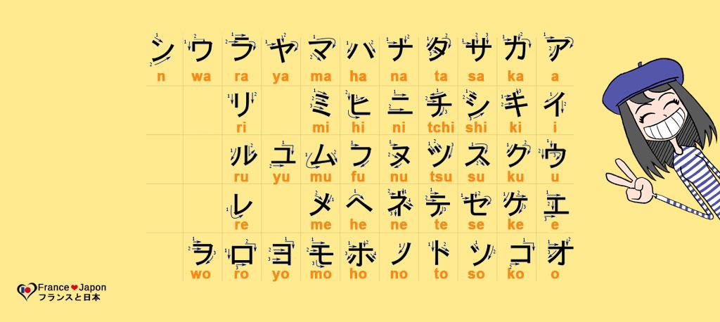 apprendre le japonais cours langue katakana